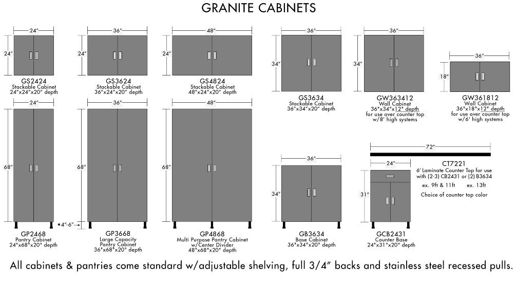 granite cabinet sizes